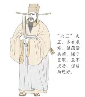 坤卦第三爻,爻辞:六三:含章可贞,或从王事,无成有终。