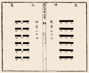 坤卦用六爻辞:用六:利,永贞。
