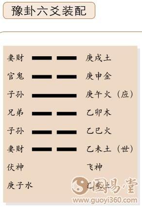 豫卦六爻装卦